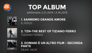 FIMI Feb 26, 2015 Top Album