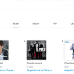 Il Volo - Itunes chart May 24