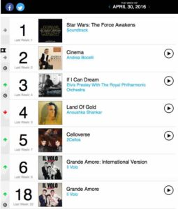 billboard classical april 22nd 2016