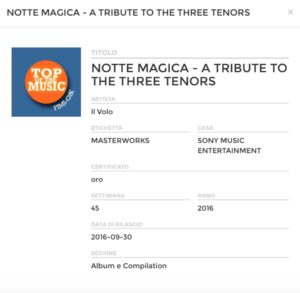 notte magica gold record 14 november 2016