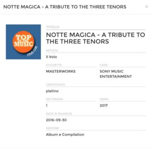 Notte Magica first platinum 10 january 2017